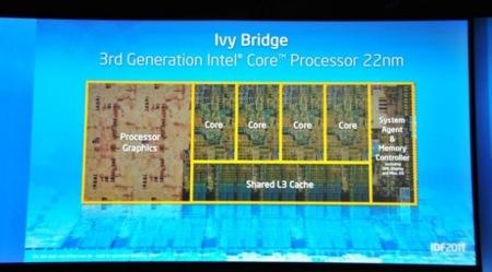 Intel Core 'Ivy Bridge' para el 29 de abril