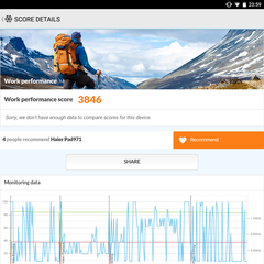 Foto 24 de 28 de la galería haier-pad-971-benchmarks en Xataka Android