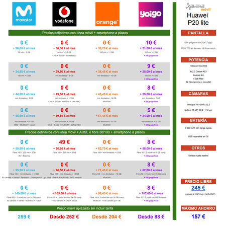 Precios Navidad Huawei P20 Lite Con Movistar Vodafone Orange Y Yoigo