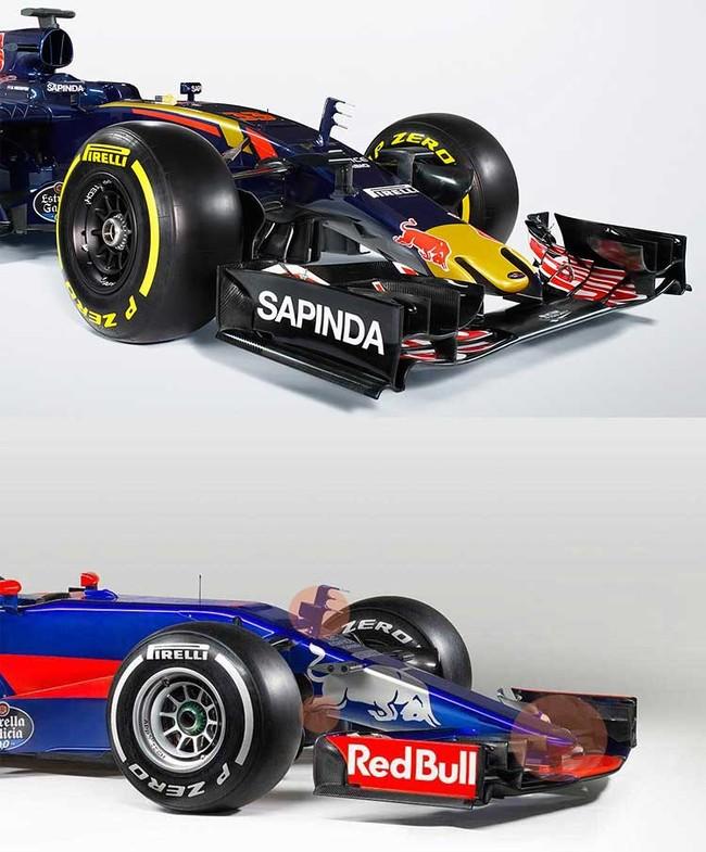 Toro Rosso STR12, comparación
