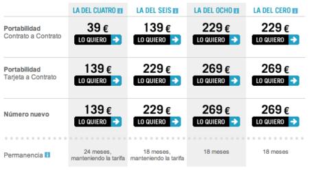 Lista precios HTC Desire S