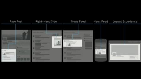 Facebook confirma sus nuevos formatos publicitarios y los anuncios en las aplicaciones móviles