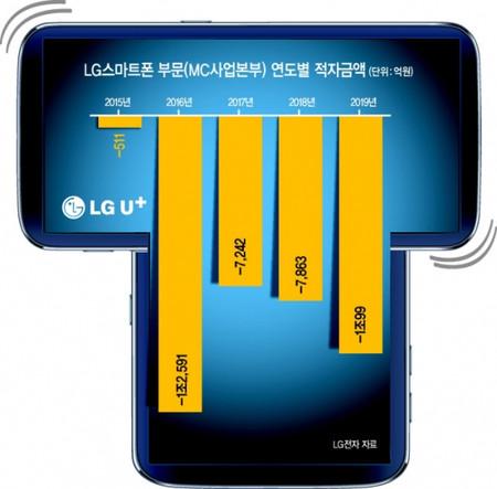 Lg Wing 2