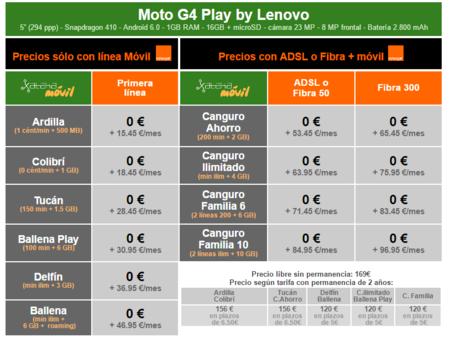 Precios Moto G4 Play A Plazos Con Orange