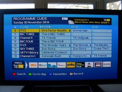 Quién es quién en televisión: Programador