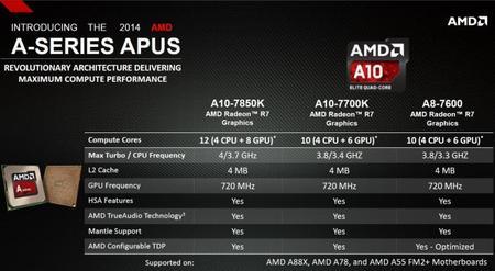 AMD_Kaveri_APU_SKUs_A10_A8
