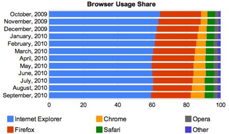 porcentaje-navegadores.png