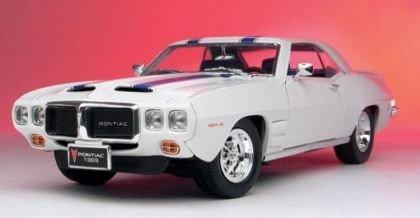 Pontiac Urban Dictionary >> ¿Qué es un muscle car?