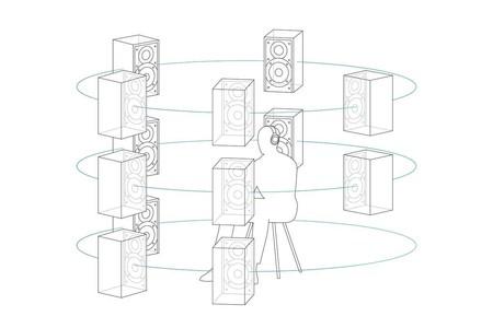 Audio 360 Altavoces