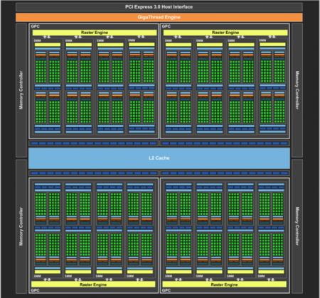 nvidia_maxwell_gm204_gpu_diagram.png