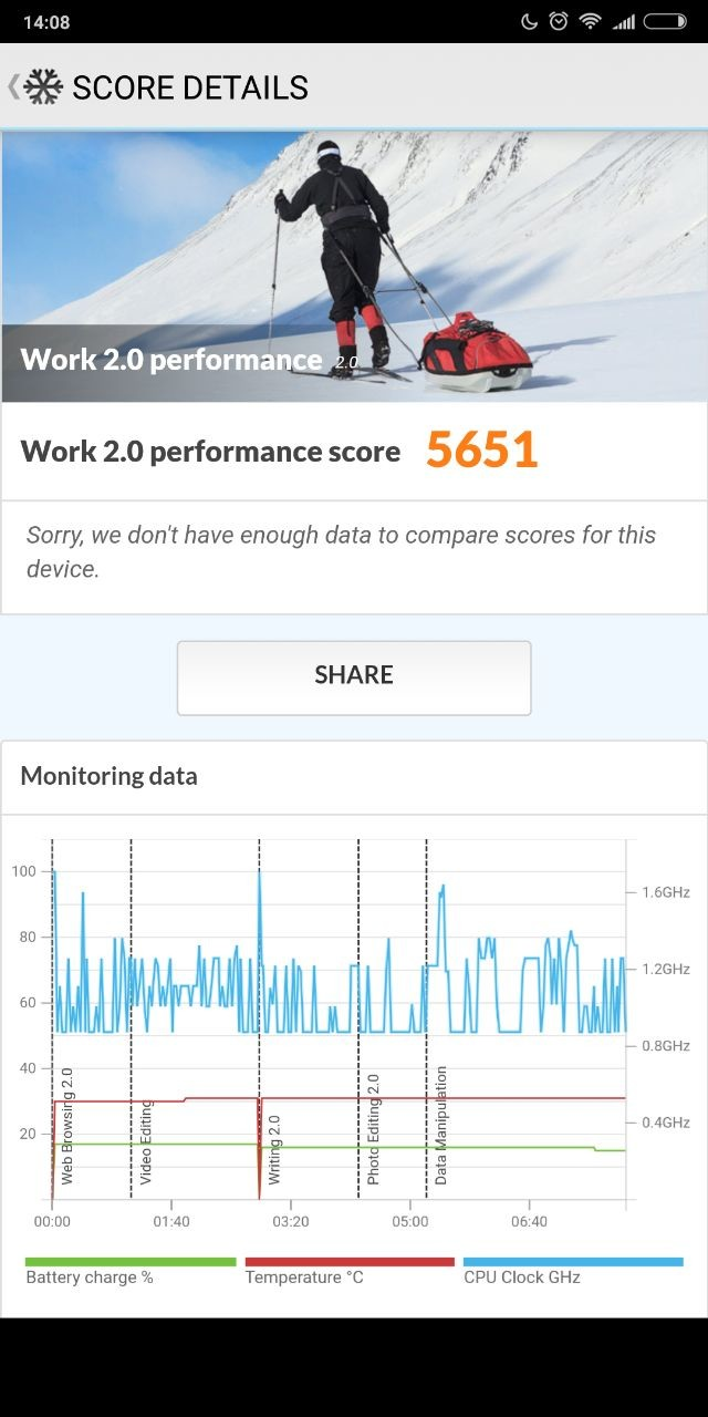Foto de Benchmarks del Xiaomi Redmi Note 5 (4/6)