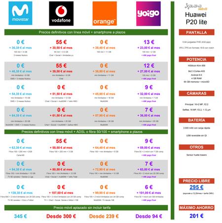 Comparativa Precios Huawei P20 Lite Con Tarifas Movistar Vodafone Orange Yoigo