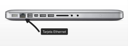 Tarjeta Ethernet
