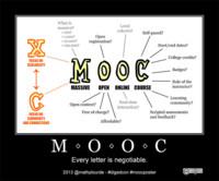 """MOOCs: ventajas y desafíos de la enseñanza """"masiva"""" y gratuita online (I)"""