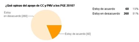 encuesta_de_la_semana