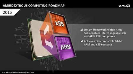 AMD da a conocer su roadmap 2015-2016 con visión en cómputo ambidiestro x86-ARM