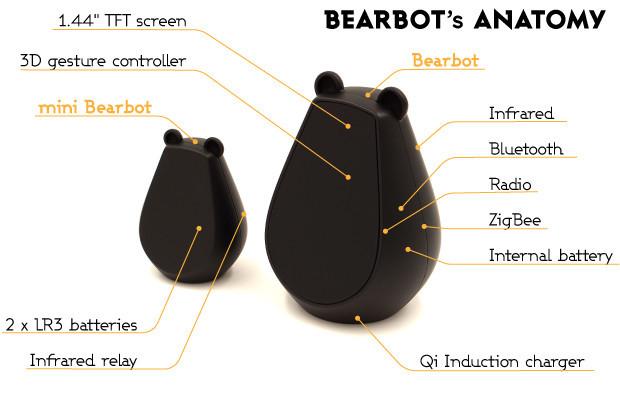 Bearbot 4