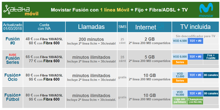 Movistar Fusion Series Sube 5 Euros En Abril De 2018