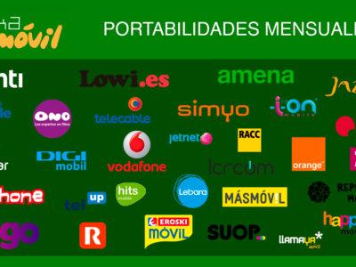Portabilidades junio: MásMóvil sigue creciendo mientras su adquirida Pepephone va a la baja