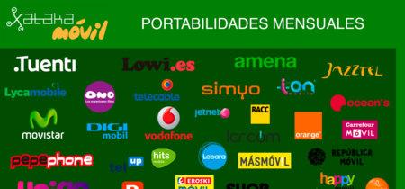 Portabilidades julio: Yoigo y MásMóvil se anotan grandes datos, Pepephone sigue a la baja