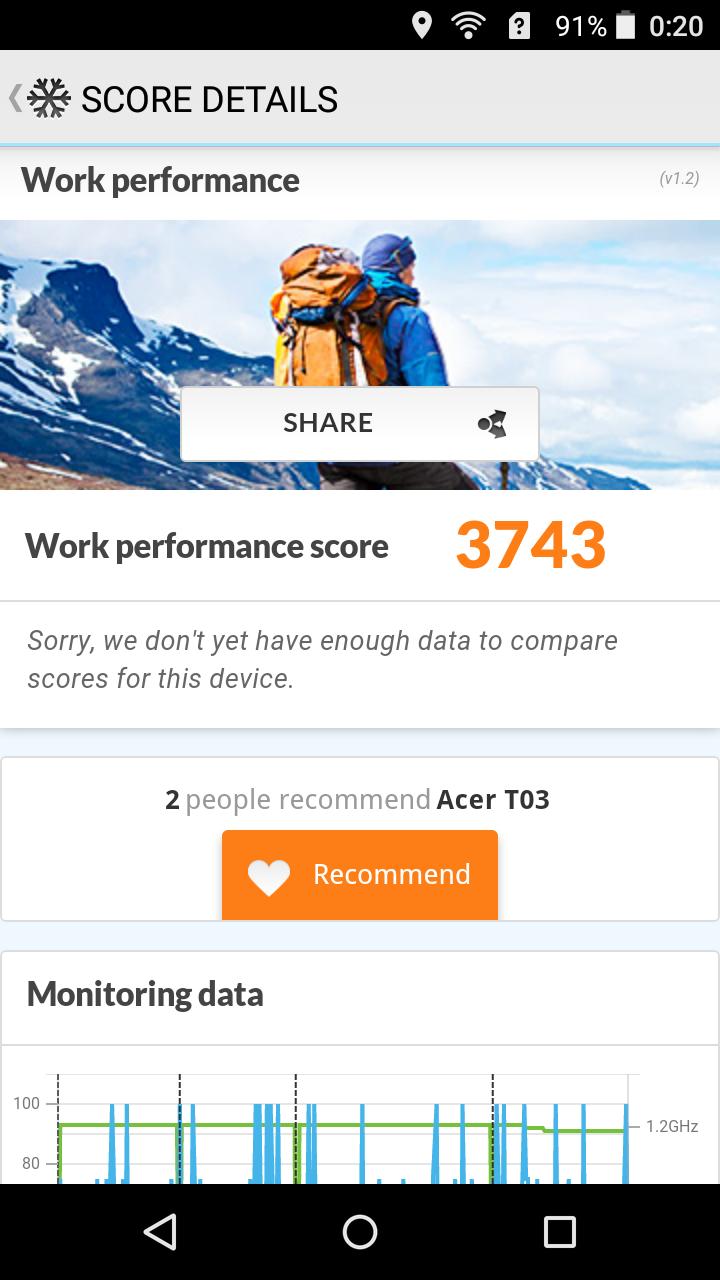 Foto de Acer Liquid Z630, benchmarks (1/9)