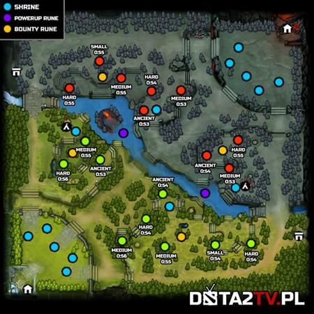 Qu hacer y qu no hacer cuando eres un noob en dota 2 mapa gumiabroncs Choice Image