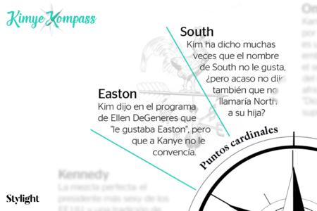Puntos Cardinales Kimye Kompass