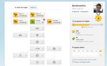 Desbloquea nuevos niveles en Duolingo.