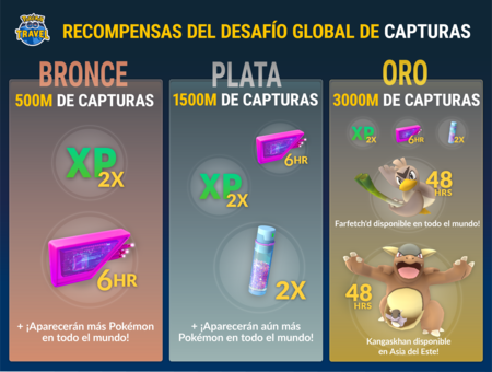 Pokemon Go Evento Global