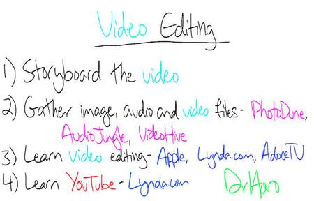 Campañas de videomarketing efectivas (II)