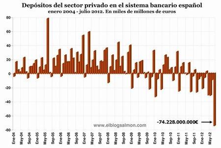 depositos-banca-espanola.jpg