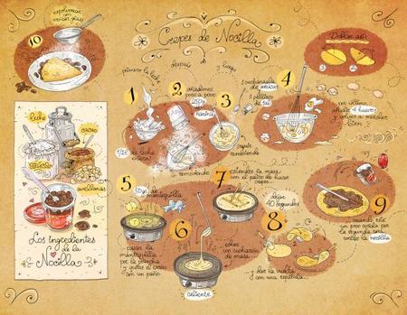 Paseo por la gastronom a de la red recetas para ni os for Cocinar en frances