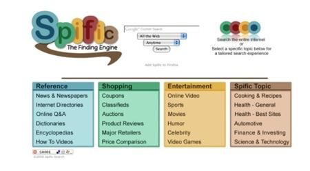 Spific, ajusta los resultados de búsquedas por fechas