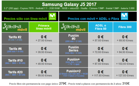 Precios Samsung Galaxy J5 2017 Con Pago A Plazos Y Tarifas Movistar