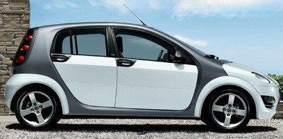 Mitsubishi confirma adiós al Smart ForFour