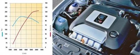 Motor V5 Volkswagen Seat 0417 01 750x
