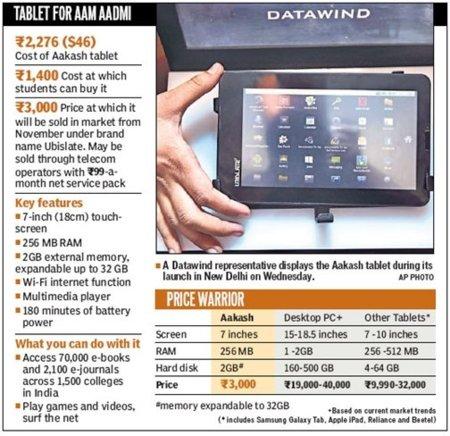 La tableta más barata del mundo surge de un proyecto con fines educativos del gobierno indio