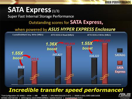asus_hyperxpress_case_performance