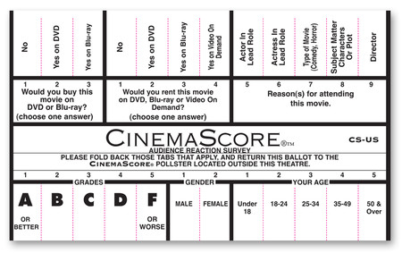 Cinemascore Ballot