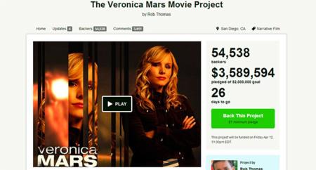 Cómo una serie minoritaria bate récords en Kickstarter, la imagen de la semana