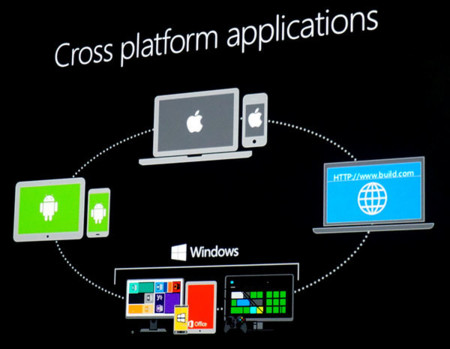Microsoft Build 2015 Cross Platform Applications W 600