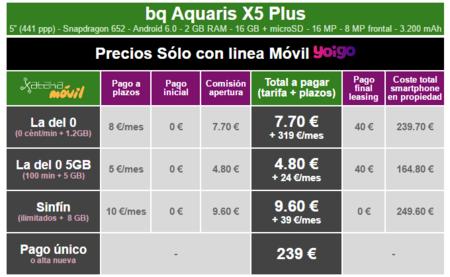 Precios Bq Aquaris X5 Plus Con Tarifas Yoigo
