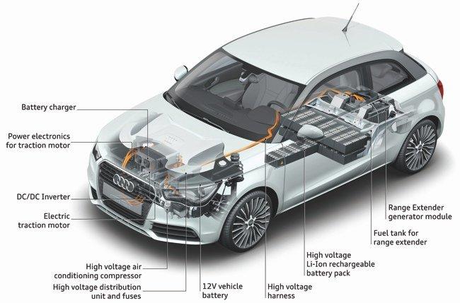 Audi-A1-tec