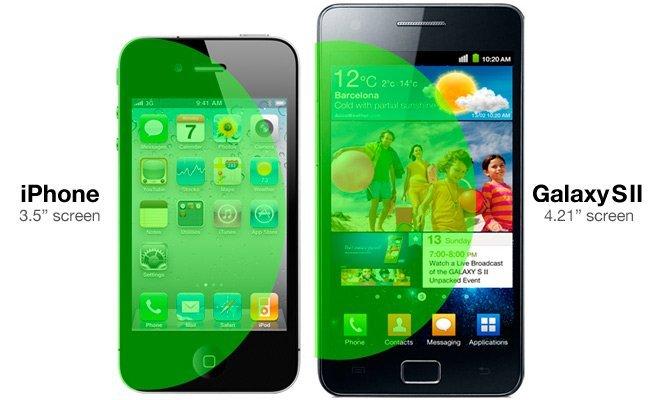 iPhone 4 Samsung Galaxy S II pantalla usabilidad