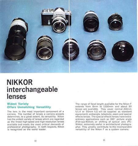 Nikon F1 Lenses