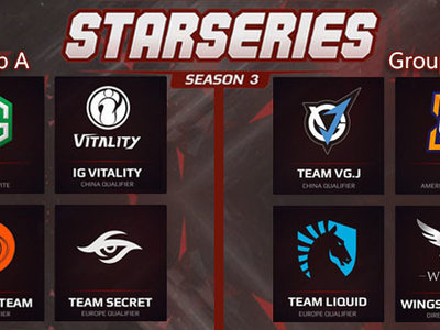 Wings, Digital Chaos, Liquid y Vici Gaming Junior en el grupo de la muerte de la StarLadder i-League StarSeries