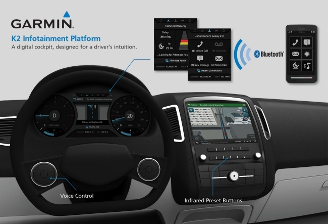 Garmin K2 copiloto