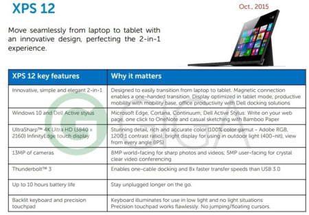 Dell Xps 12 Surface Spcs