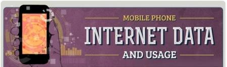 Infografía: ¿Cuántos datos consumimos desde nuestros smartphones?