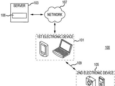 Una patente de Apple muestra un sistema de control de dispositivos electrónicos con Siri